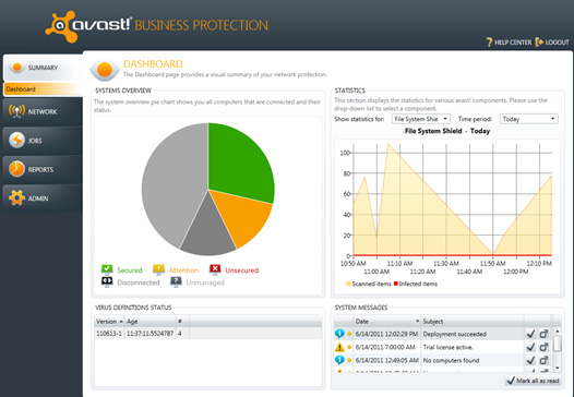 Avast Small Business Console Screen Shot
